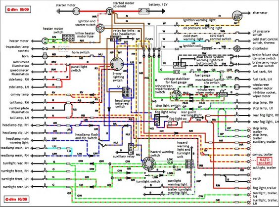 land rover discovery wiring diagram diagram lights land rovers and land rover