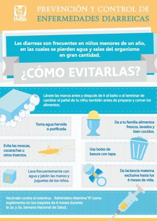 Cómo Parar Solfa Syllable Diarrea Más Acelerado Cómo Cortar La Diarrea De Manera Natural