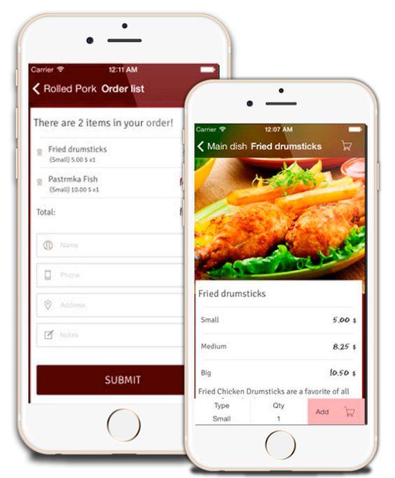 Aplicaciones Comerciales – Aplicaciones Comerciales Para su Negocio
