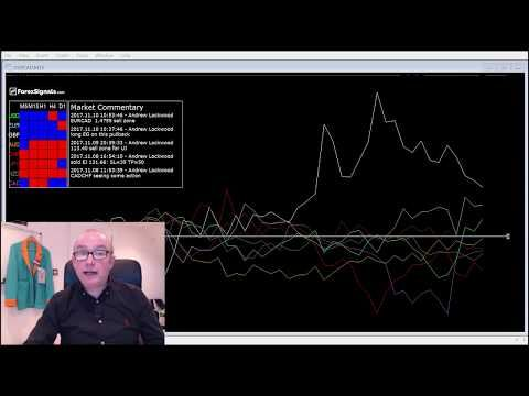 90 Trade Forex Like The Top Forex Bank Traders Using Real Time