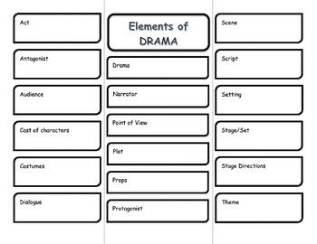drama vocabulary foldable definitions definition for and student. Black Bedroom Furniture Sets. Home Design Ideas