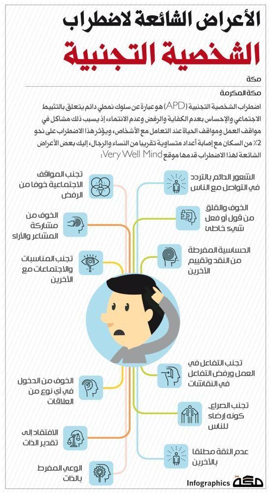 Makkahnewspaper صحيفة مكة إنفوجرافيك الأعراض الشائعة لاضطراب الشخصية التجنبية متعة الإبداع Infographic Idg Mindfulness