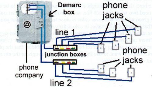 Residential Phone Wiring Electrical Wiring Diagram Diagram House Wiring