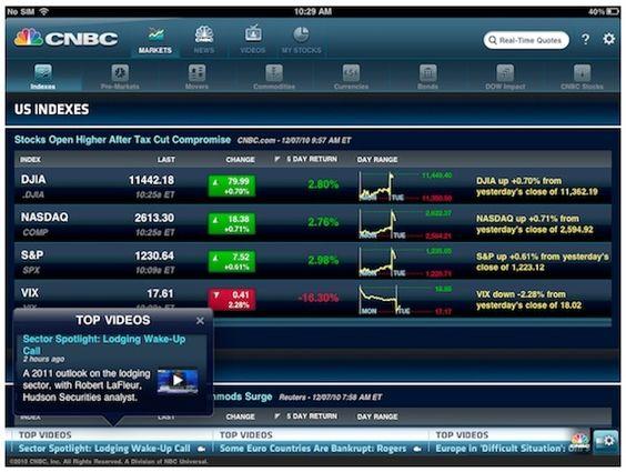 stock trading dashboard - Google Search