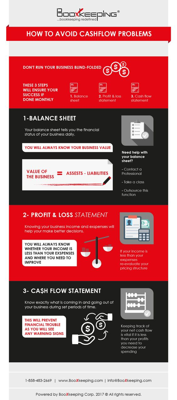 Avoid Cashflow Problems for your Business with the right - professional balance sheet