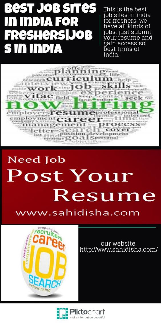 Now the jobs are available without any struggle because the online - best sites to post resume