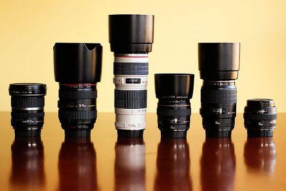 what lens should I choose?