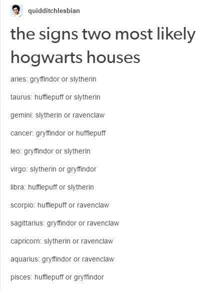 Harry Potter Hogwarts Horoscope Signs Favim Com 4459263 Jpeg 414 582 Horoscopesigns Zodiac Signs Zodiac Horoscope Zodiac Sign Traits