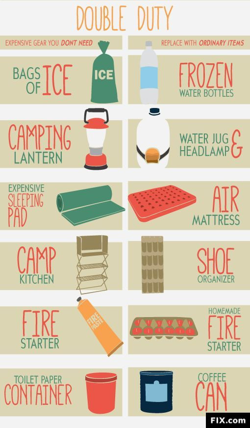 Camping Items That Start With E
