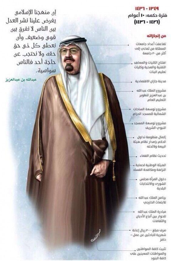 Saudiarabia King Salman Saudi Arabia Saudi Arabia Flag National Day Saudi King Salman Saudi Arabia