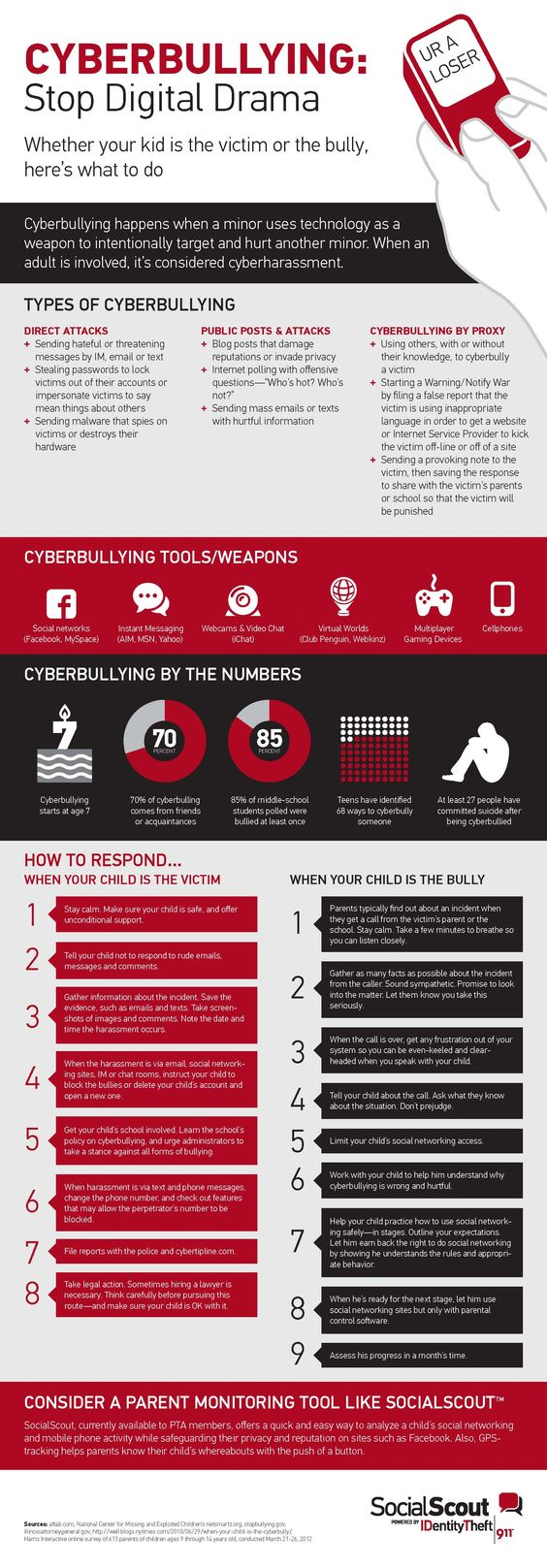 October is National Bullying Prevention Month. A lot of good people are raising awareness about this important issue. To support the efforts of parents, teachers and children across the country, we created the cyberbullying response plan below. Learn more about what cyberbullying is, how to protect your child from bullies, and how to respond.: