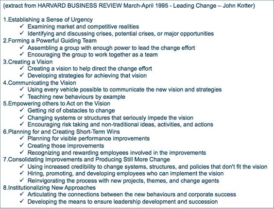 review of the heart of change john kotter and ivancevich The heart of change is your guide to editorial reviews prolific author and change management get their change sagas, authors john p kotter and dan s cohen.