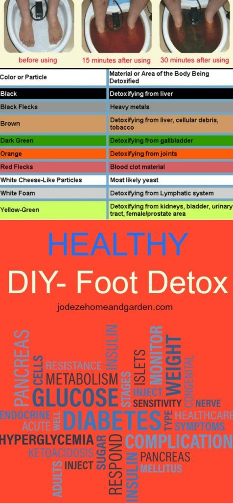 Diy Foot Detox Recipe Health Fitness Foot Detox Detox