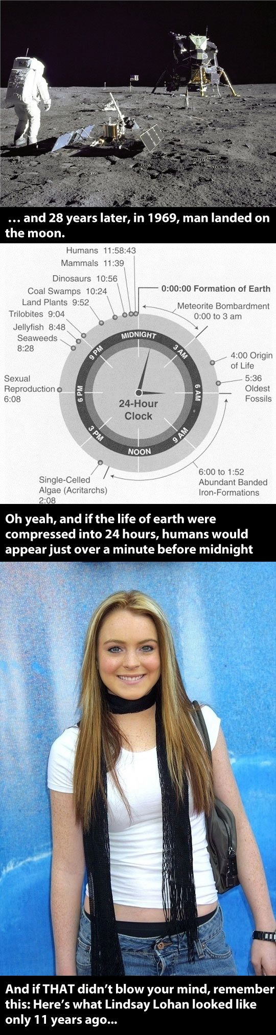 Time Facts