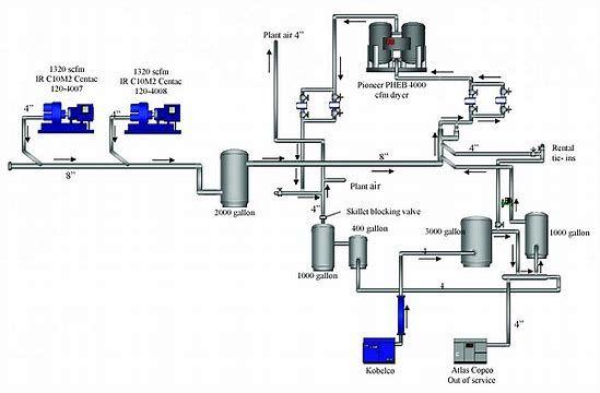 Wiring Diagram Atlas Copco Compressor | schematic and ...