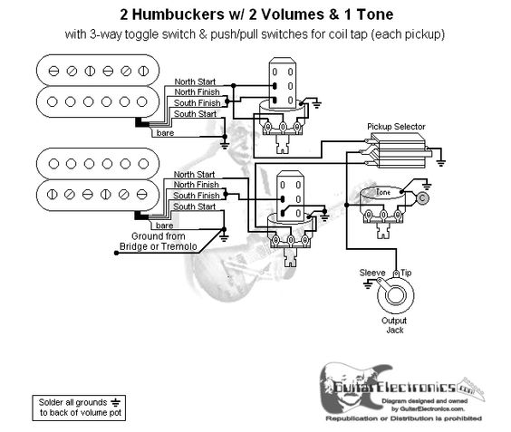 guitar wiring diagram 2 humbuckers 3 way lever switch 2 volumes 1 tone individual coil taps. Black Bedroom Furniture Sets. Home Design Ideas