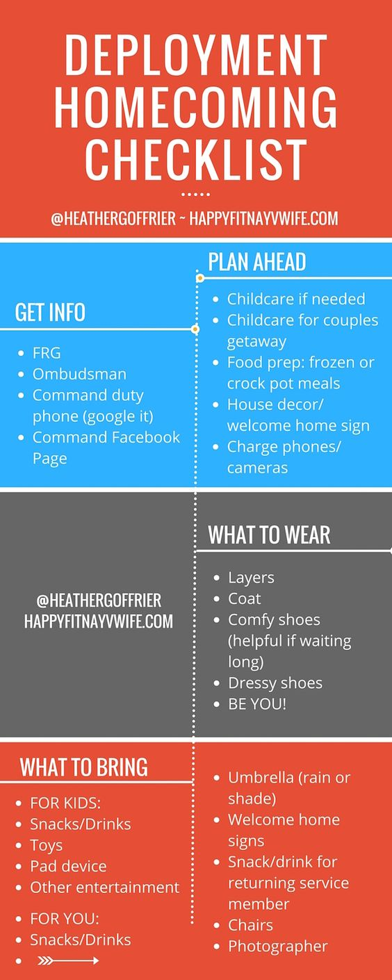 """""""Deployment Homecoming Checklist: Why Worry When You Have This?"""" by Heather of Happyfitnavywife.com 