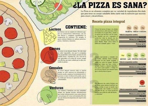 A pizza é saudável?!