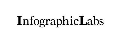 infographiclabs.com