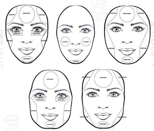 Contour and highlight based on face shape