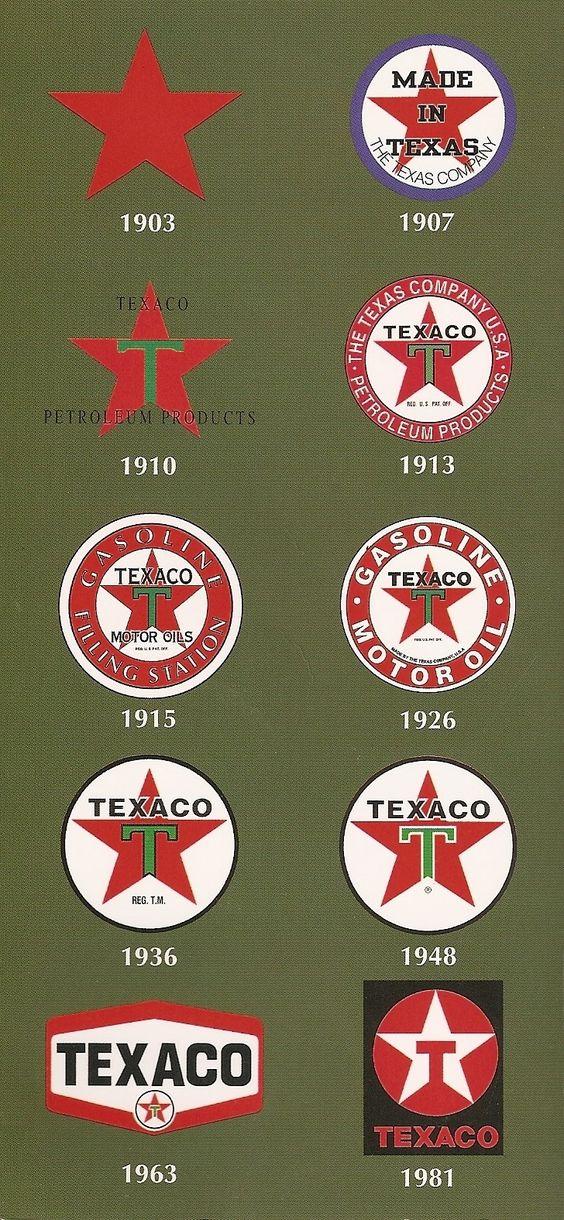 Texaco logo history Texas Pinterest Charts, Look at