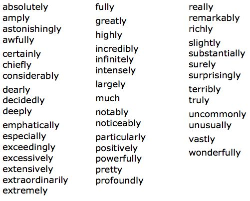 Descriptive words to use in creative writing