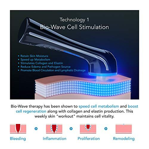Pure Daily Care Luma 4 In 1 Skin Therapy Wand Ion Therapy Led Light Machine Wave Stimulation Massage Anti Aging Lift Firm Tighten Skin Wrinkles