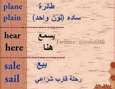 Pin By Ammar Abu Mallal On English Learning Arabic Learn English 50 Words