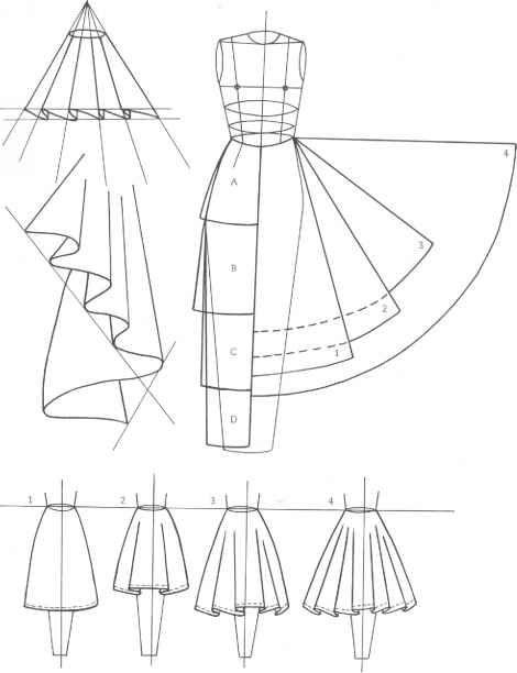 Detalhes de modela o de manga costas e saia em desenho How to design clothes for manufacturing