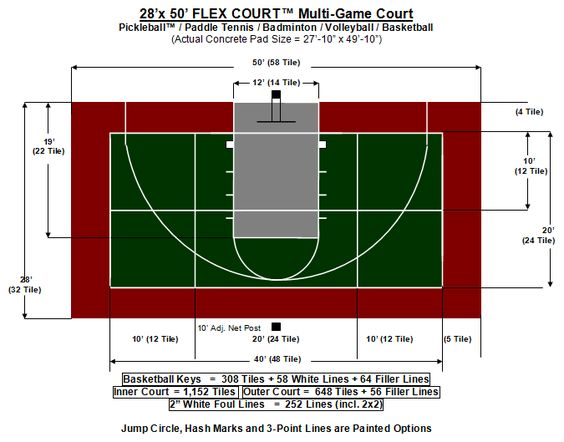 Pinterest the world s catalog of ideas for Half size basketball court dimensions