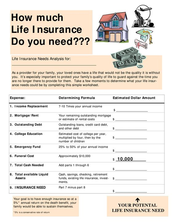 Insurance Needs Analysis Sample How To Create An Insurance Needs Analysis Sample Download This Insurance Needs Analysis Templates Analysis Business Template