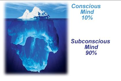 Positive Thinking Everyday - What is the Power of the Subconscious Mind - Iceberg - Conscious and Subconscious