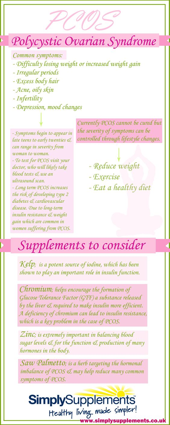 An infographic on symptoms and supplements for PCOS.