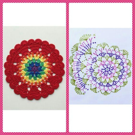 By Crochet Millan: