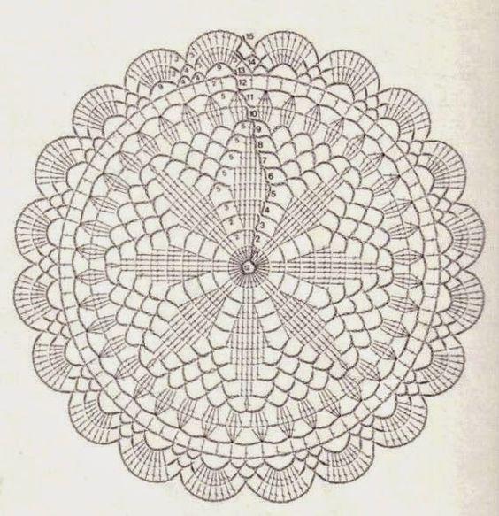 Não tão comum...: Sousplat de crochê com gráfico - modelo 1: