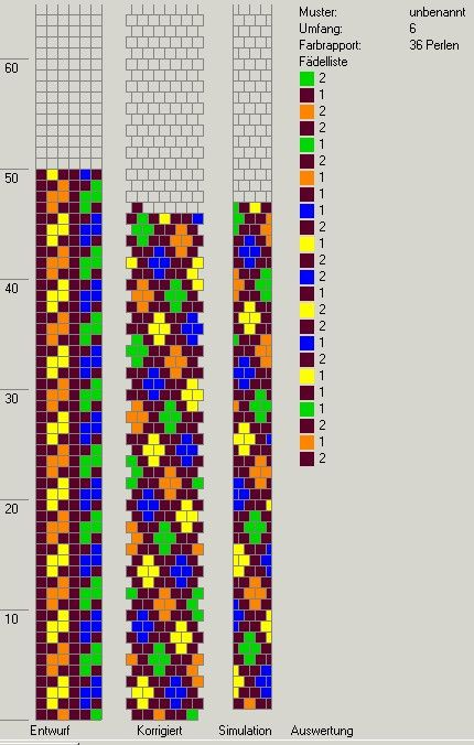 Schlauchketten häkeln - Musterbibliothek: pat_bcr_4_gd