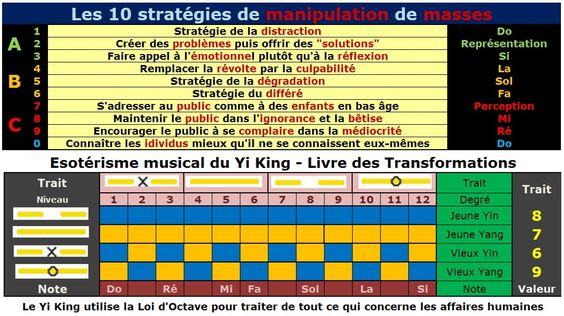 La manipulation F92f8f236c2b36bdc5b64839d9bdc584