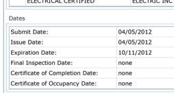 Why do so many building permits in City of Gainesville never get a final inspection?