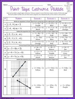 point slope form answer  Writing Equations in Point Slope Form Coloring Worksheet ...