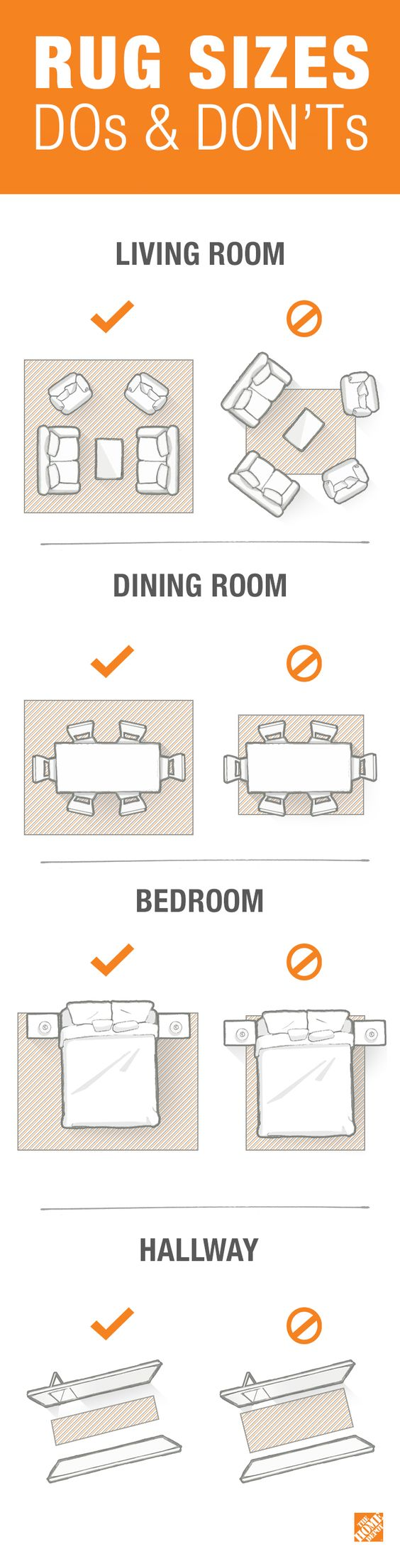 Choose the right rug size for any room everything room for Rug placement