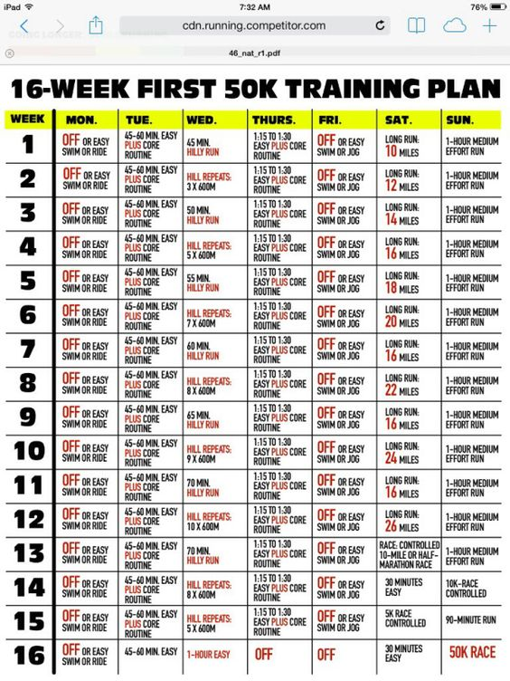 Devon Adair FcFitness My First K Ultra Run  Training Plan