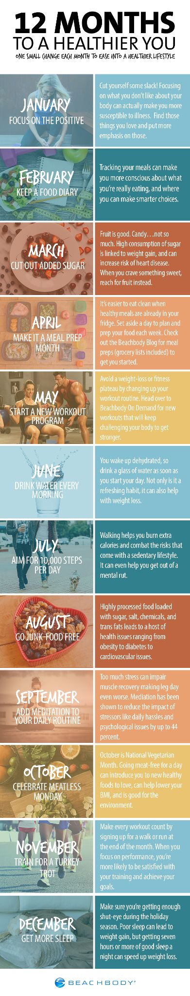 12 Months to a Healthier You -- Make one small change a month to create a healthier lifestyle. // nutrition // fitness // exercise // weight loss // simple healthy tips // 12 month guide // healthy habits // meal prep // beachbody // beachbody blog: