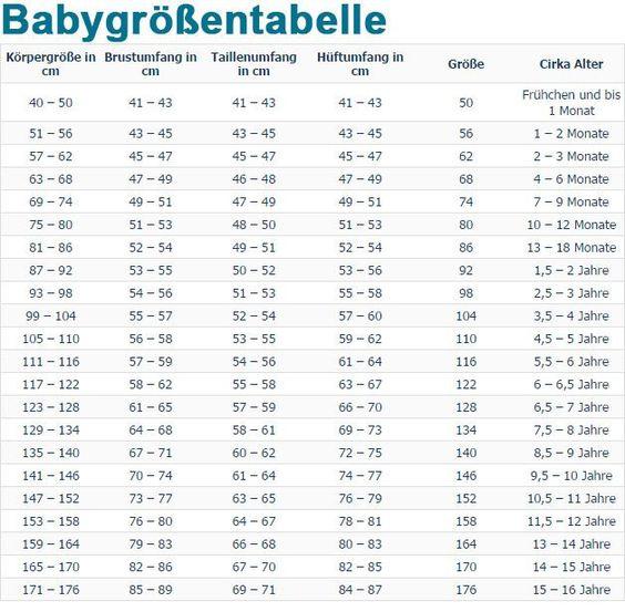 Babygrößen, Baby & Kinder Größen – Größentabelle