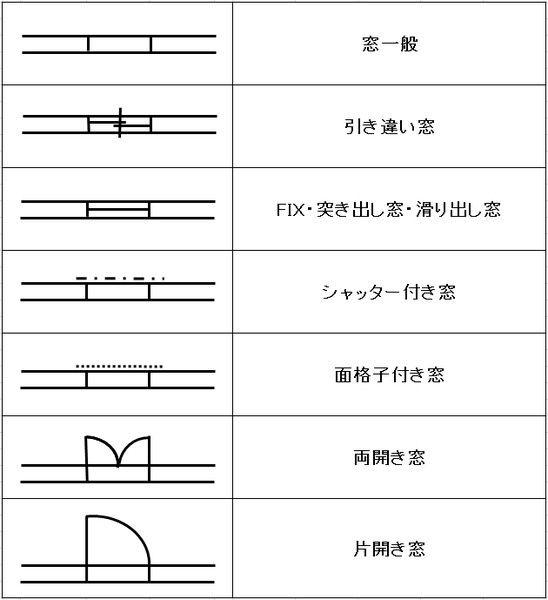 平面間取図の建具記号一覧と見方 チェックポイント 平面図 詳細