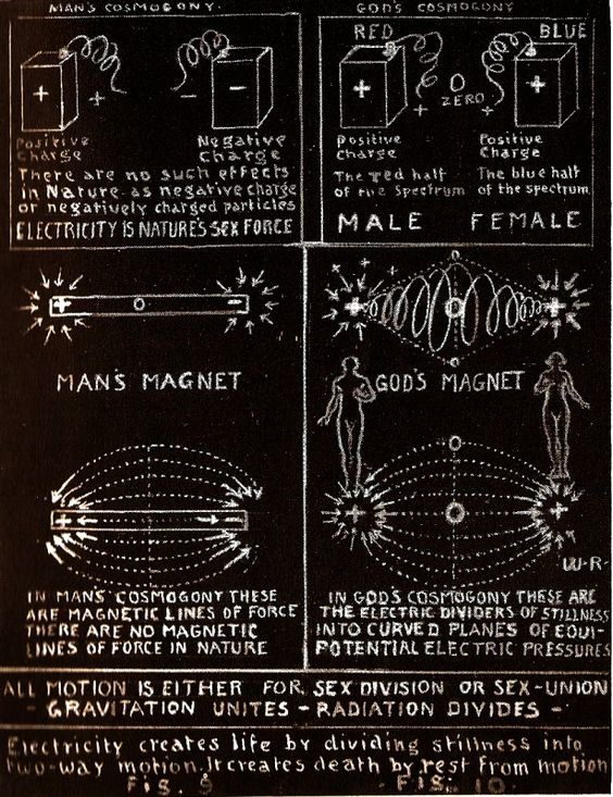 Gods Cosmology Vs Mans Cosmology In Gods Cosmogony, male and female, are the electric dividers of stillness into curved planes of Equi-Potential curved pressures. Get more Russell at https://walter-russell.zeef.com