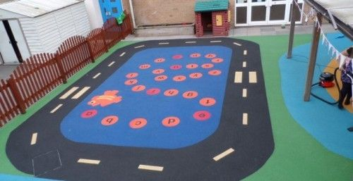 National Building Specification In Merthyr Tydfil Nbs In 2020 National Building Playground Safety Safety Floor