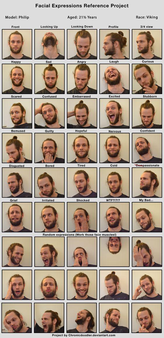 Expression sheet - Philip by B-rina.deviantart.com on @deviantART