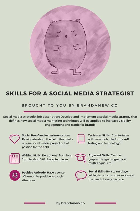 How Does Social Media Impact Consumer Purchases #socialmedia at - social media marketing job description