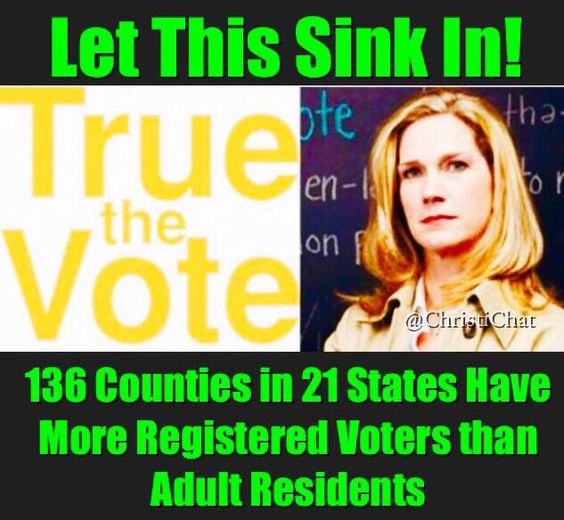 And it seems the excess are all Democrats...and yet it's the democrats who constantly bring up voter fraud. Hmmm....