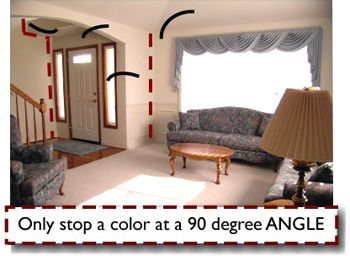 Color advice 101 painting bull nose corners diy home Rules for painting ceilings